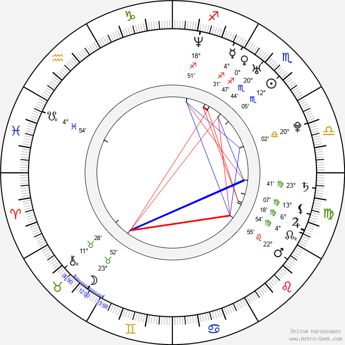 Romi Dames - Birth horoscope chart