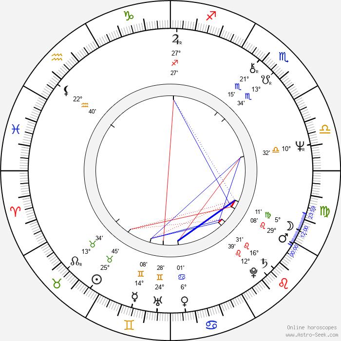 Ron Bath - Birth horoscope chart