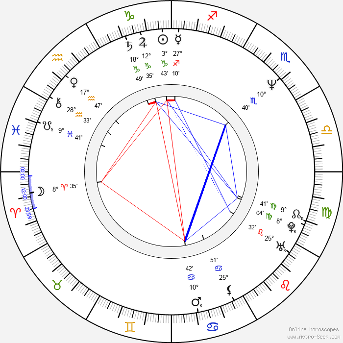 Ron Bottitta - Birth horoscope chart