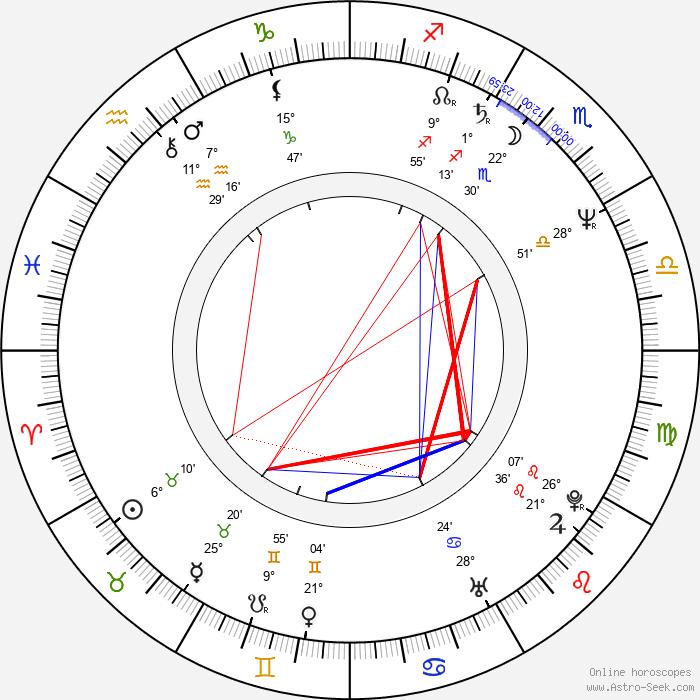 Ron Donachie - Birth horoscope chart