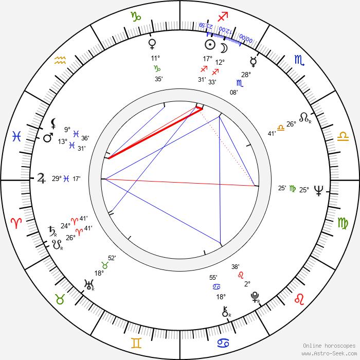 Ron Frazier - Birth horoscope chart