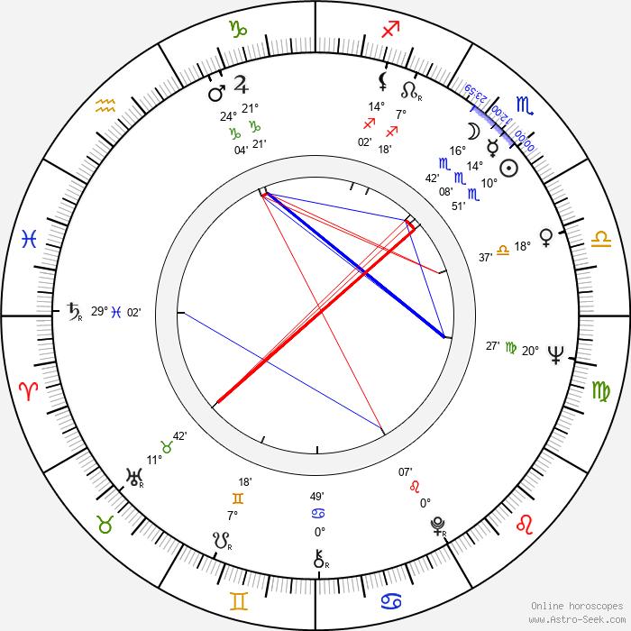 Ron Leath - Birth horoscope chart