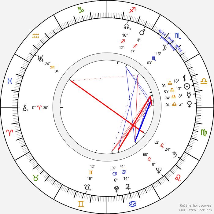 Ron Randell - Birth horoscope chart