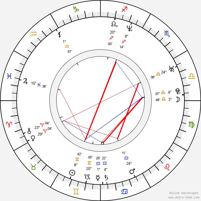 Ron Smoorenburg - Birth horoscope chart