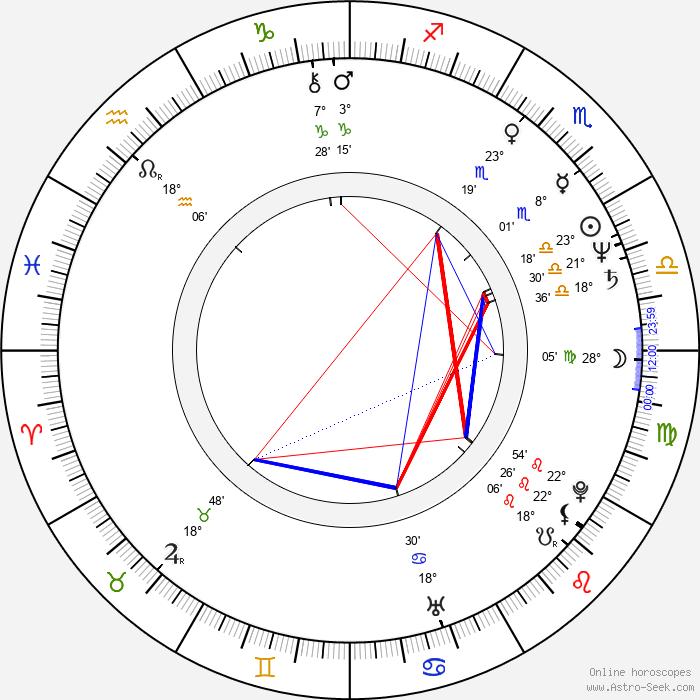 Ron Taylor - Birth horoscope chart