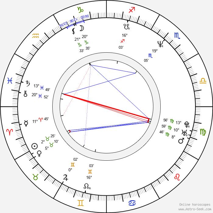 Ron Webber - Birth horoscope chart
