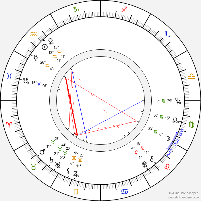 Ron Williams - Birth horoscope chart