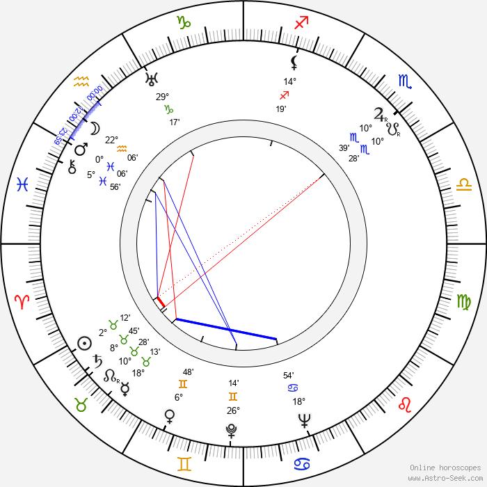 Ronald Neame - Birth horoscope chart
