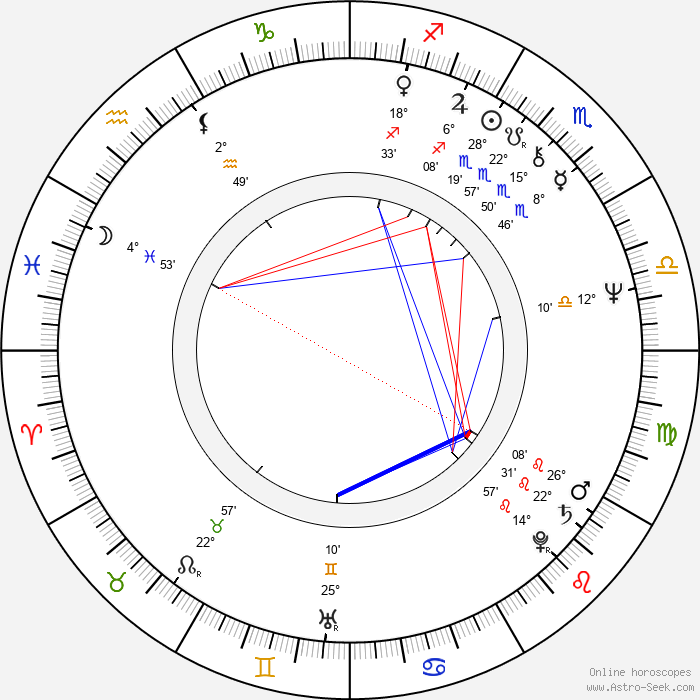 Ronald Taylor - Birth horoscope chart