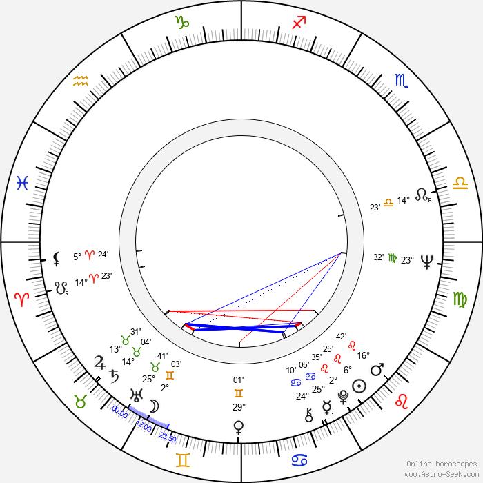 Ronald W. Haddock - Birth horoscope chart