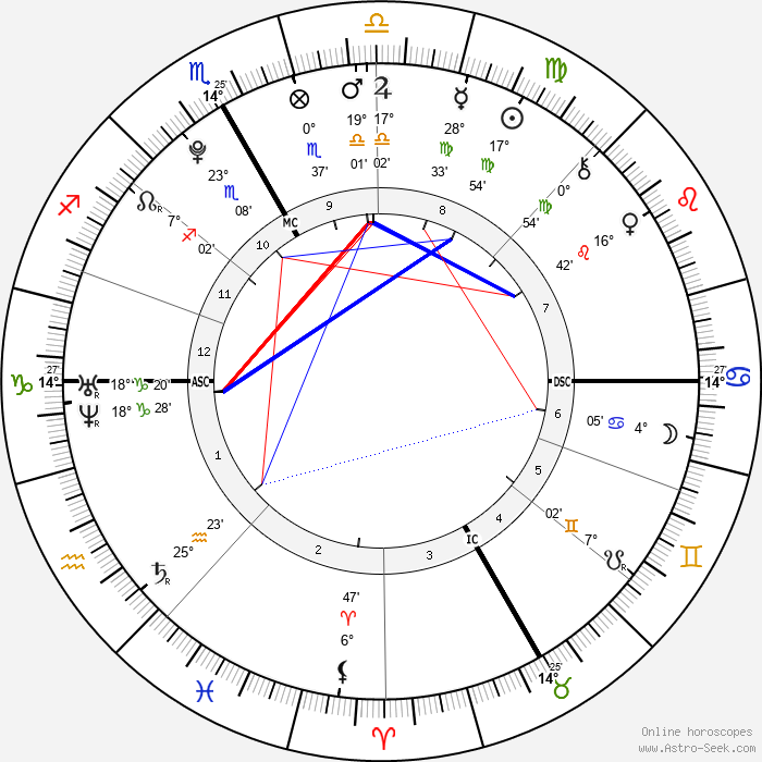 Ronan Lamy-Chappuis - Birth horoscope chart