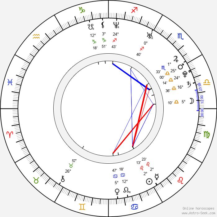 Roni Hadar - Birth horoscope chart