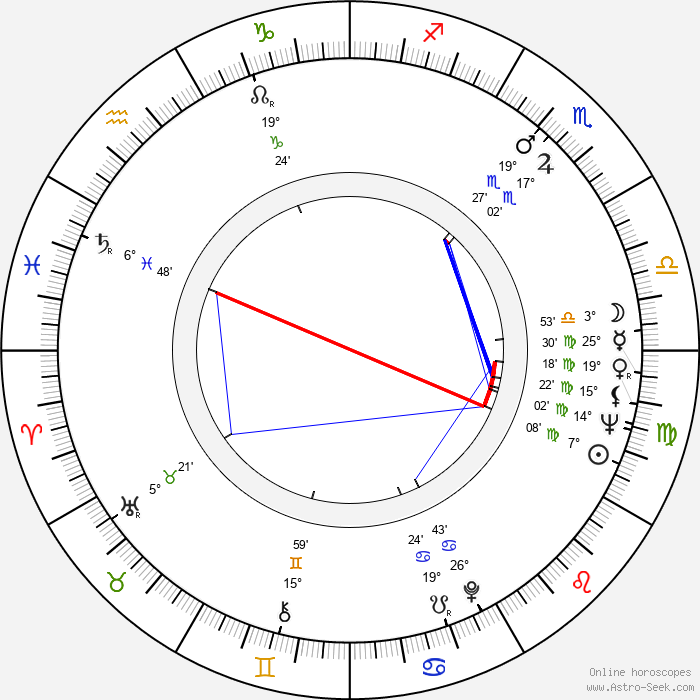 Ronn Carroll - Birth horoscope chart