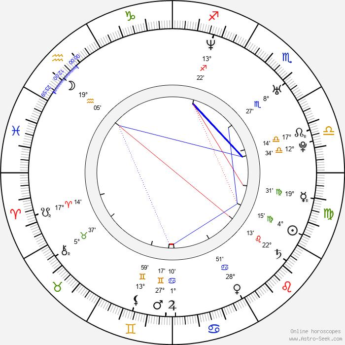 RonReaco Lee - Birth horoscope chart