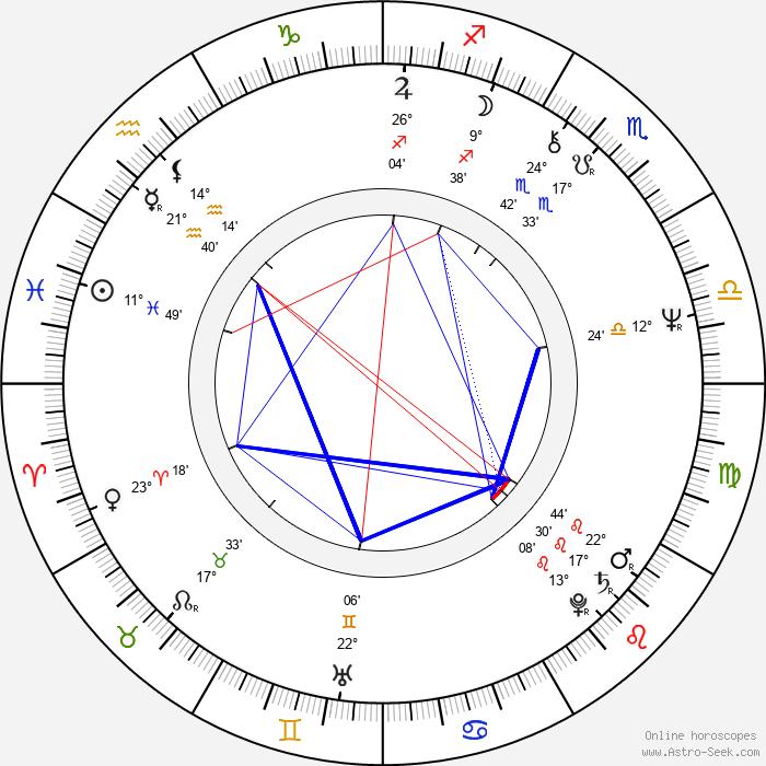 Rory Gallagher - Birth horoscope chart