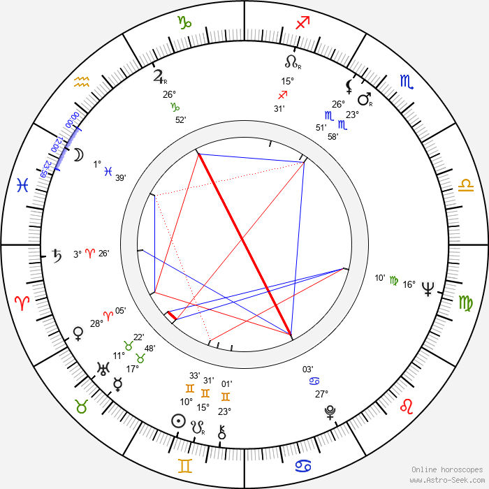 Rosaleen Linehan - Birth horoscope chart