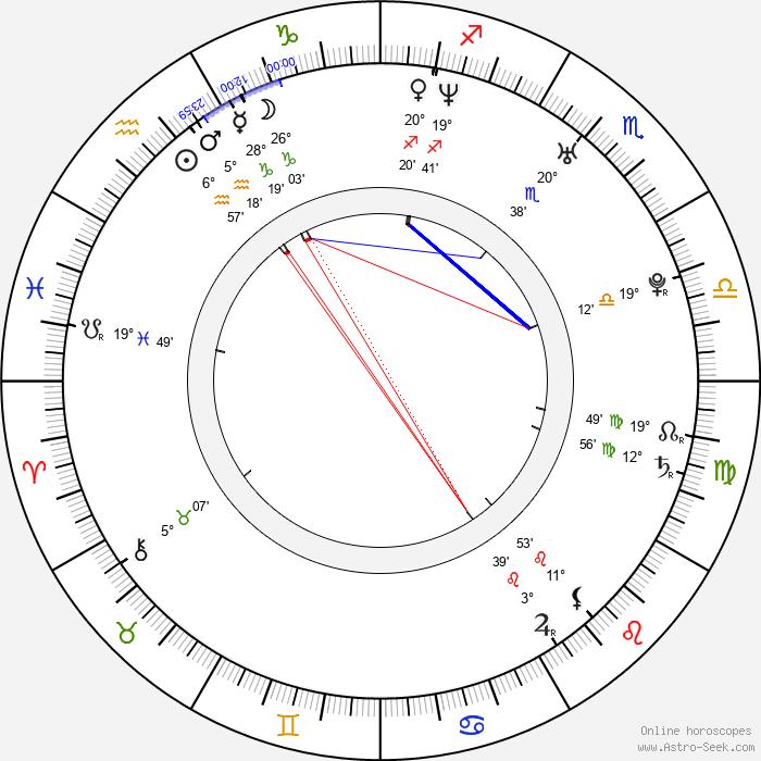Rosamund Pike - Birth horoscope chart