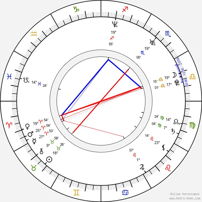 Rosario Dawson - Birth horoscope chart