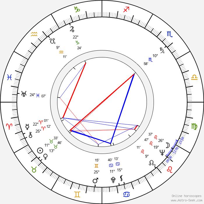 Roscoe Lee Browne - Birth horoscope chart