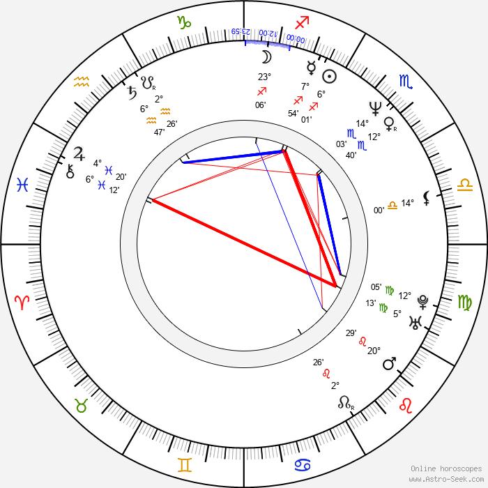 Rose Abdoo - Birth horoscope chart