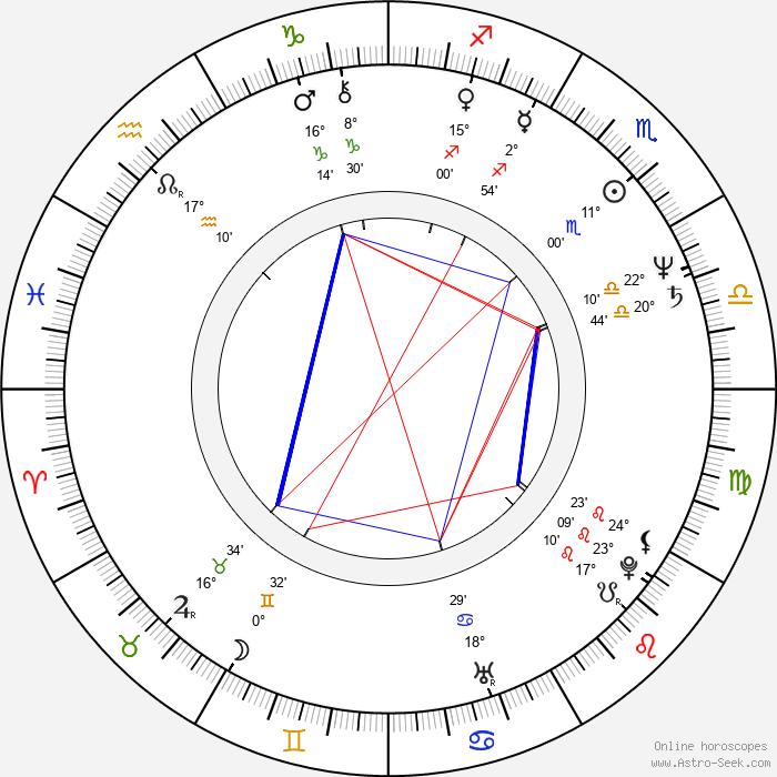 Roseanne Roseanne - Birth horoscope chart