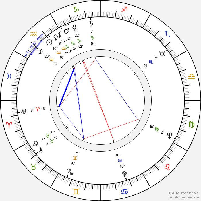 Rosemary Prinz - Birth horoscope chart