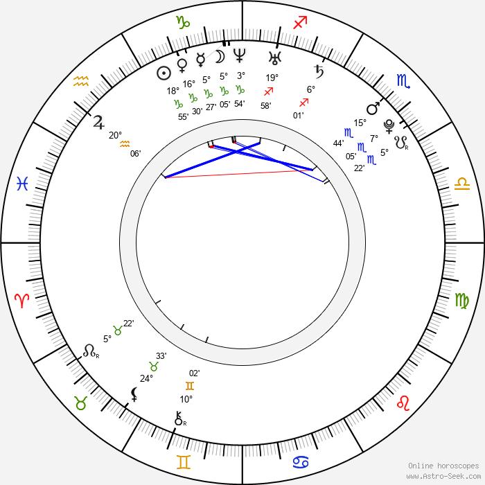 Ross Ching - Birth horoscope chart