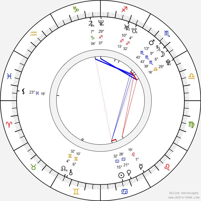 Ross Malinger - Birth horoscope chart