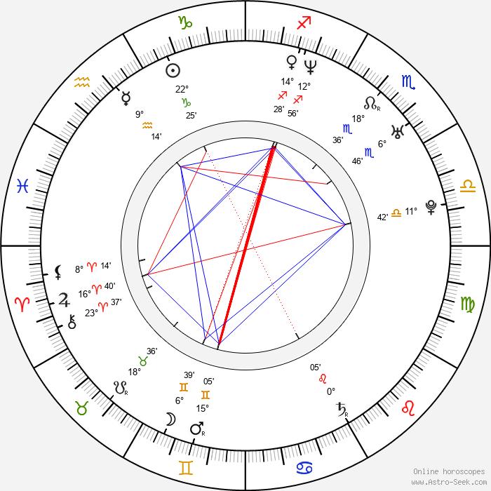 Ross McCall - Birth horoscope chart