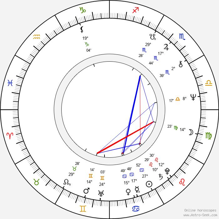Ross McElwee - Birth horoscope chart