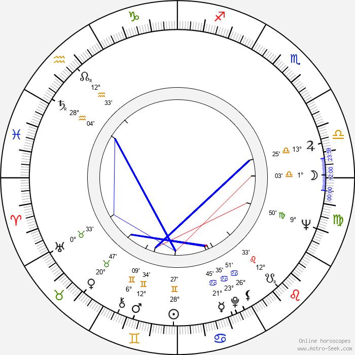 Rossana Podestà - Birth horoscope chart