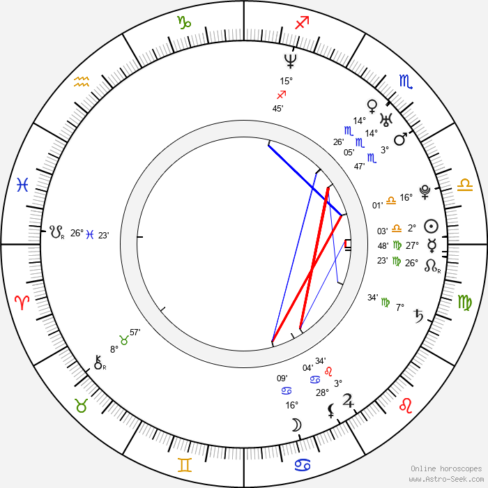 Rossif Sutherland - Birth horoscope chart