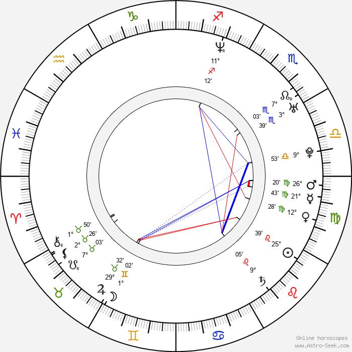 Rotem Abuhab - Birth horoscope chart