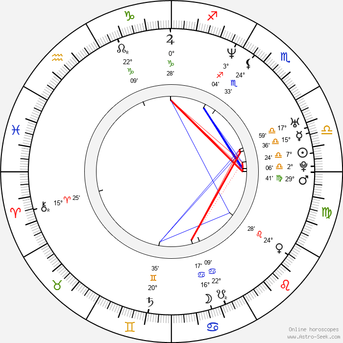 Rowdy Stovall - Birth horoscope chart