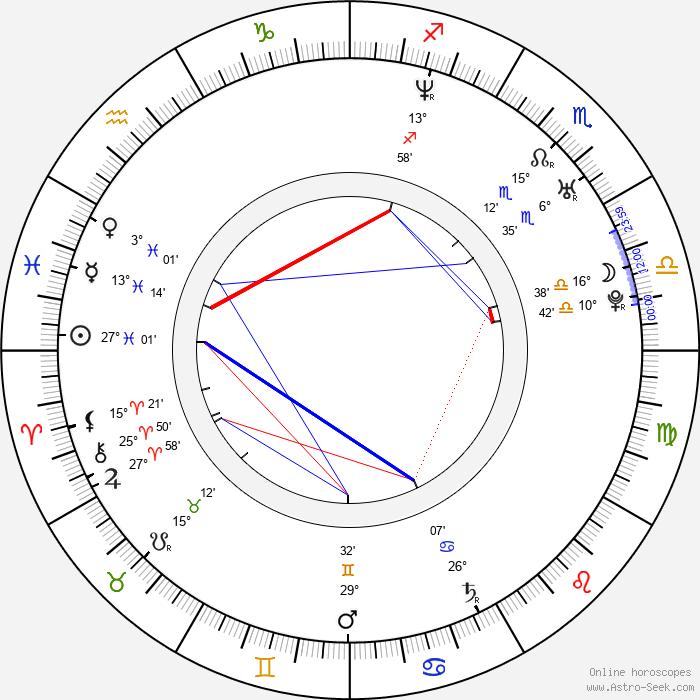 Roxanne Hall - Birth horoscope chart