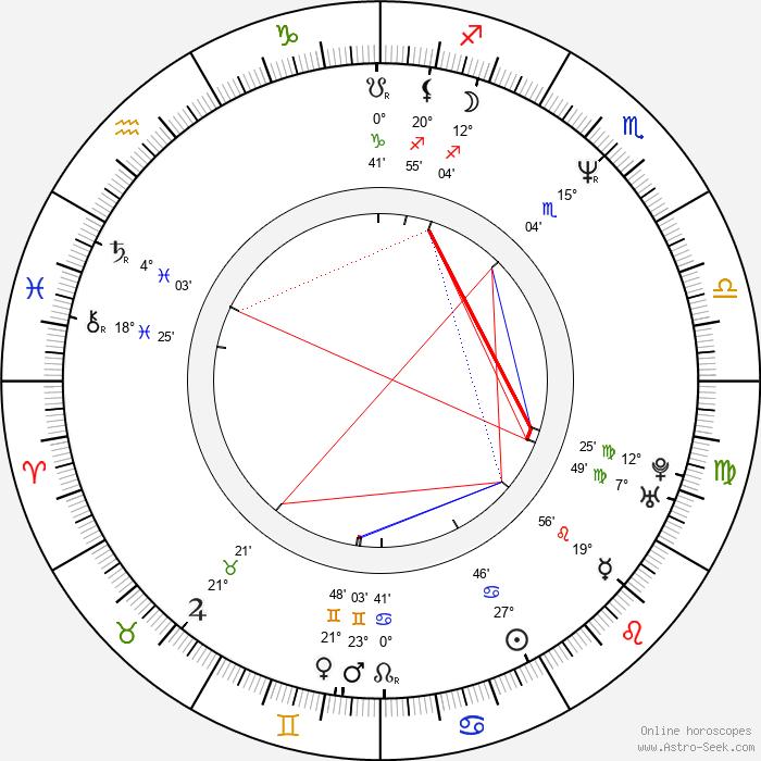 Roy Cheung - Birth horoscope chart