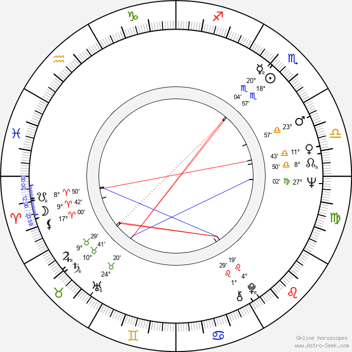Roy Conrad - Birth horoscope chart