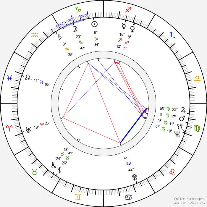 Roy Hattersley - Birth horoscope chart