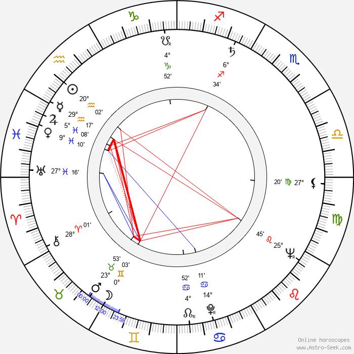 Roy Jenson - Birth horoscope chart