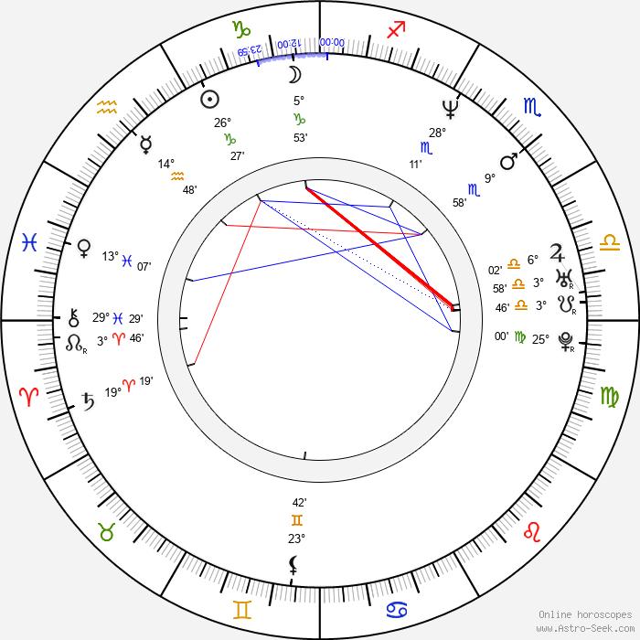 Roy Jones Jr. - Birth horoscope chart