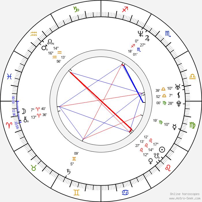 Roy Keane - Birth horoscope chart