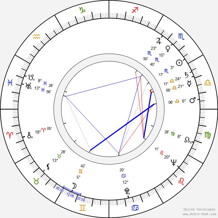 Roy Lichtenstein - Birth horoscope chart