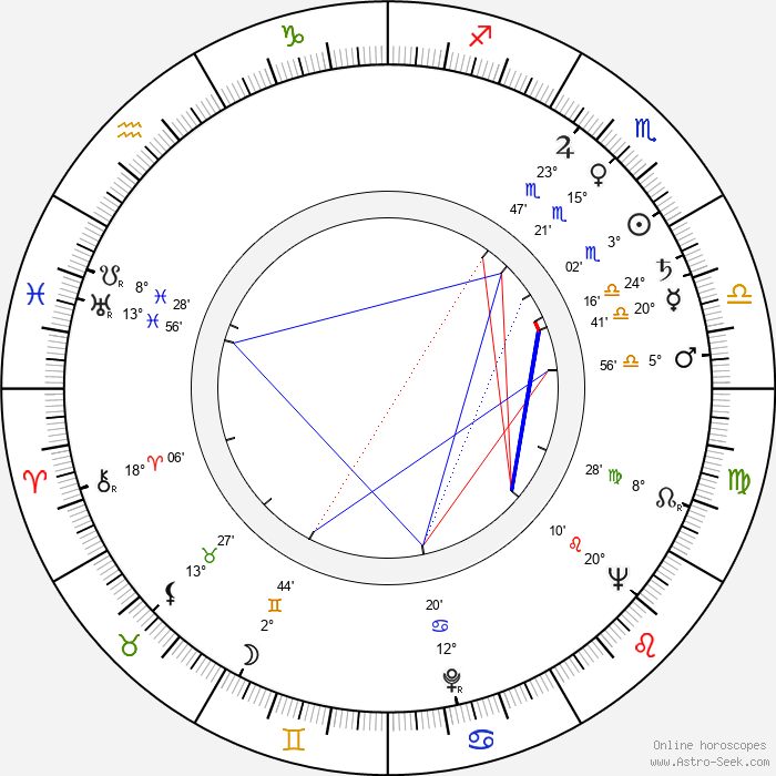 Roy Lichtenstein - Birth horoscope chart