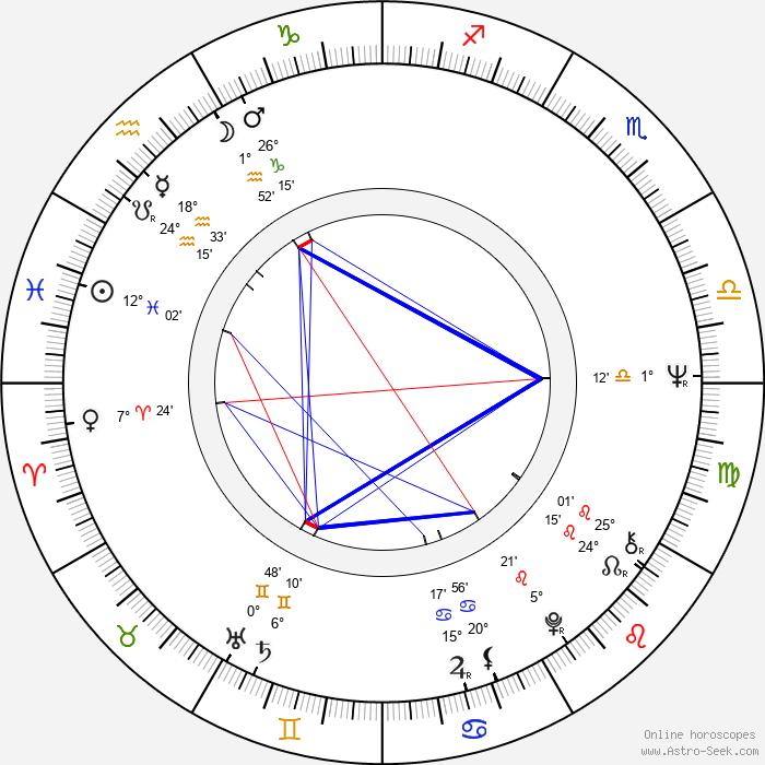 Roy London - Birth horoscope chart