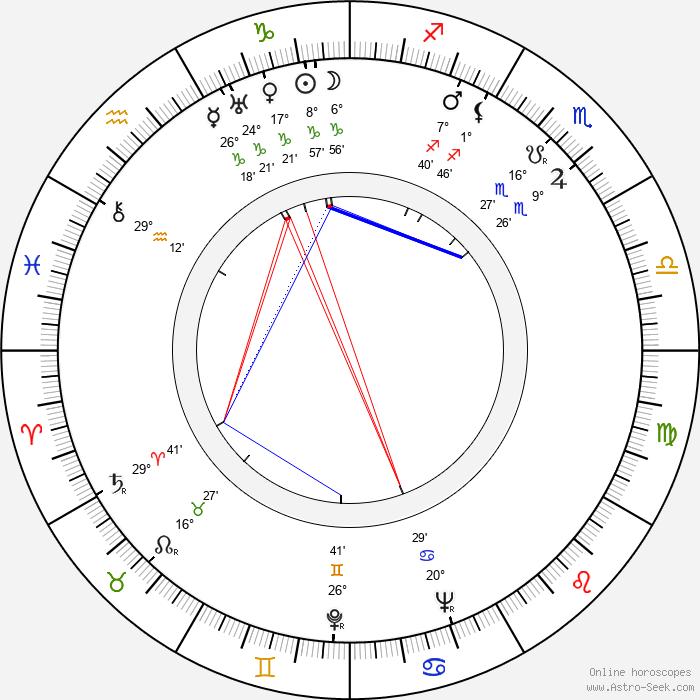Roy Rowland - Birth horoscope chart