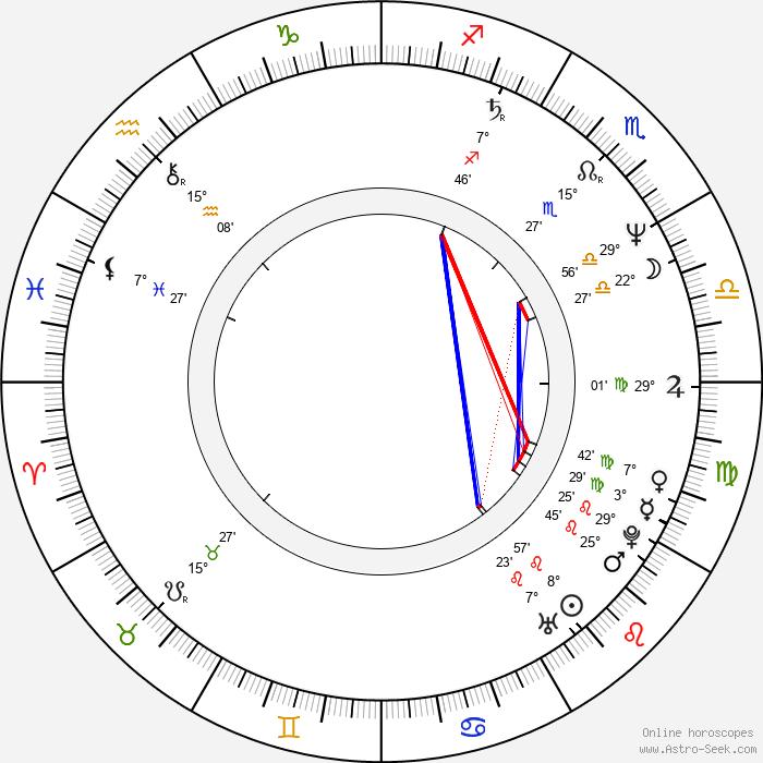 Roy Werner - Birth horoscope chart