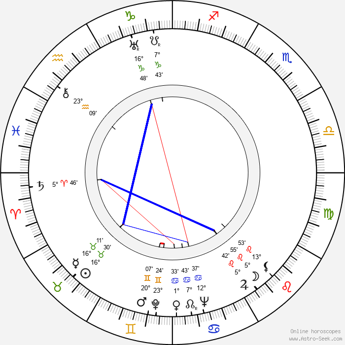 Rubi D'Alma - Birth horoscope chart