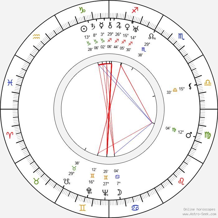 Rudi Schiemann - Birth horoscope chart