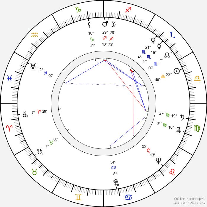 Rudolf Hrušínský - Birth horoscope chart