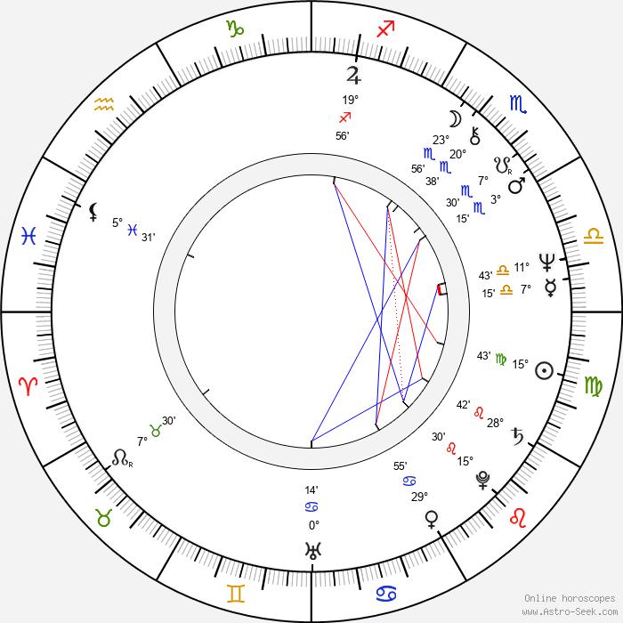 Rudolf Kowalski - Birth horoscope chart
